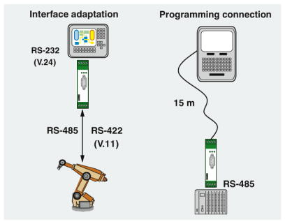 Adaptation d'interface RS232 à RS485