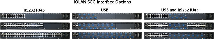 IOLAN SCG Interface Options